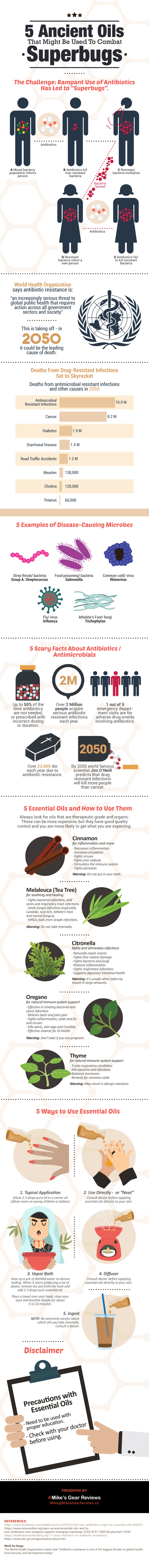 oils superbugs IG